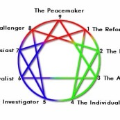 enneagram 4 relationship problems
